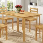 Helpful tips for Purchasing the Right Oak Furniture